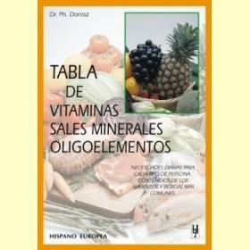 Foto Tabla de vitaminas, sales minerales, oligoelementos - hispano europea